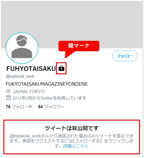 Twitter鍵アカウント
